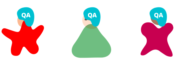 QA-is-a-hat